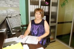 Шеряй Виктория Александровна